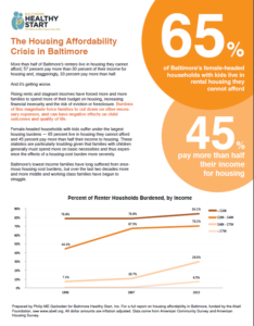 the-housing-affodability-crisis-in-baltimore-page-1